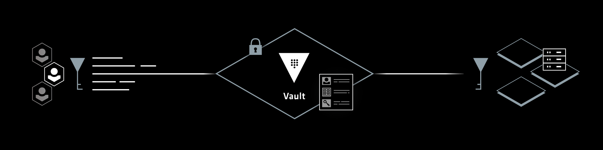 Azure AD OIDC auth in HashiCorp Vault using Terraform