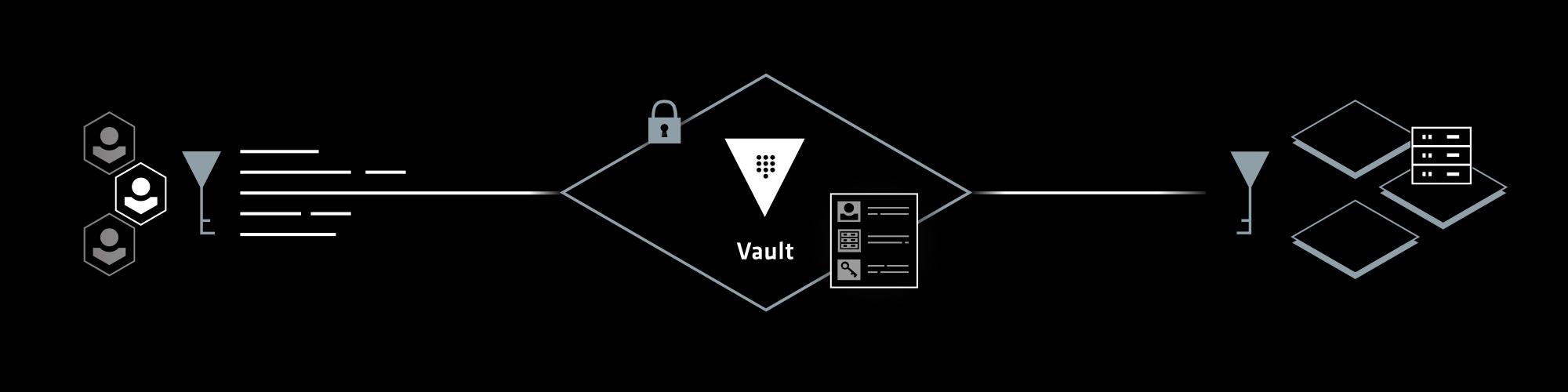Azure AD OIDC auth in HashiCorp Vault using Terraform